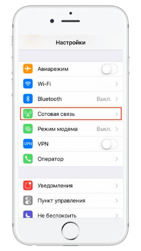 как отключить мобильный интернет на iphone