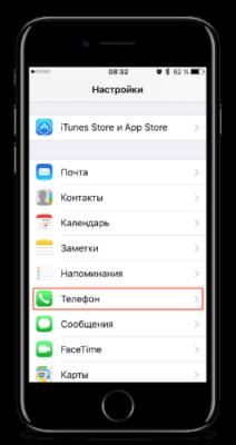 переадресация звонков iphone