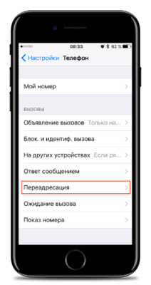 настроить переадресацию на iphone