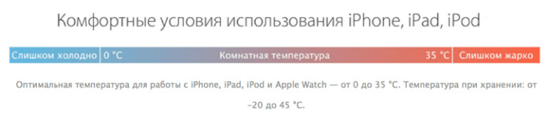 температурный режим работы айфона