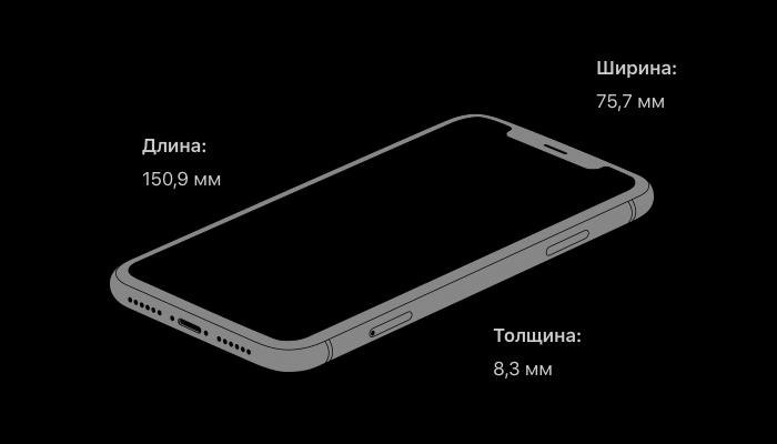 полный обзор iphone xr